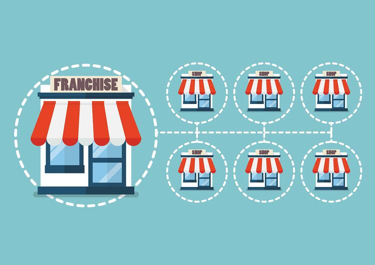buying franchise business