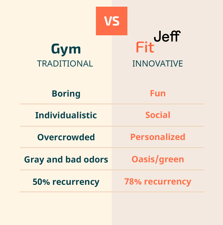 fitjeff-vs-gym-en-mobile